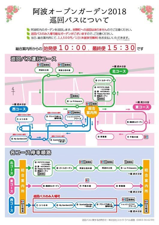 巡回バス運行付駐車場 コース詳細